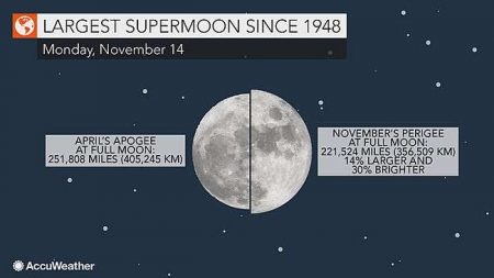 supermoon-nov-14-2016